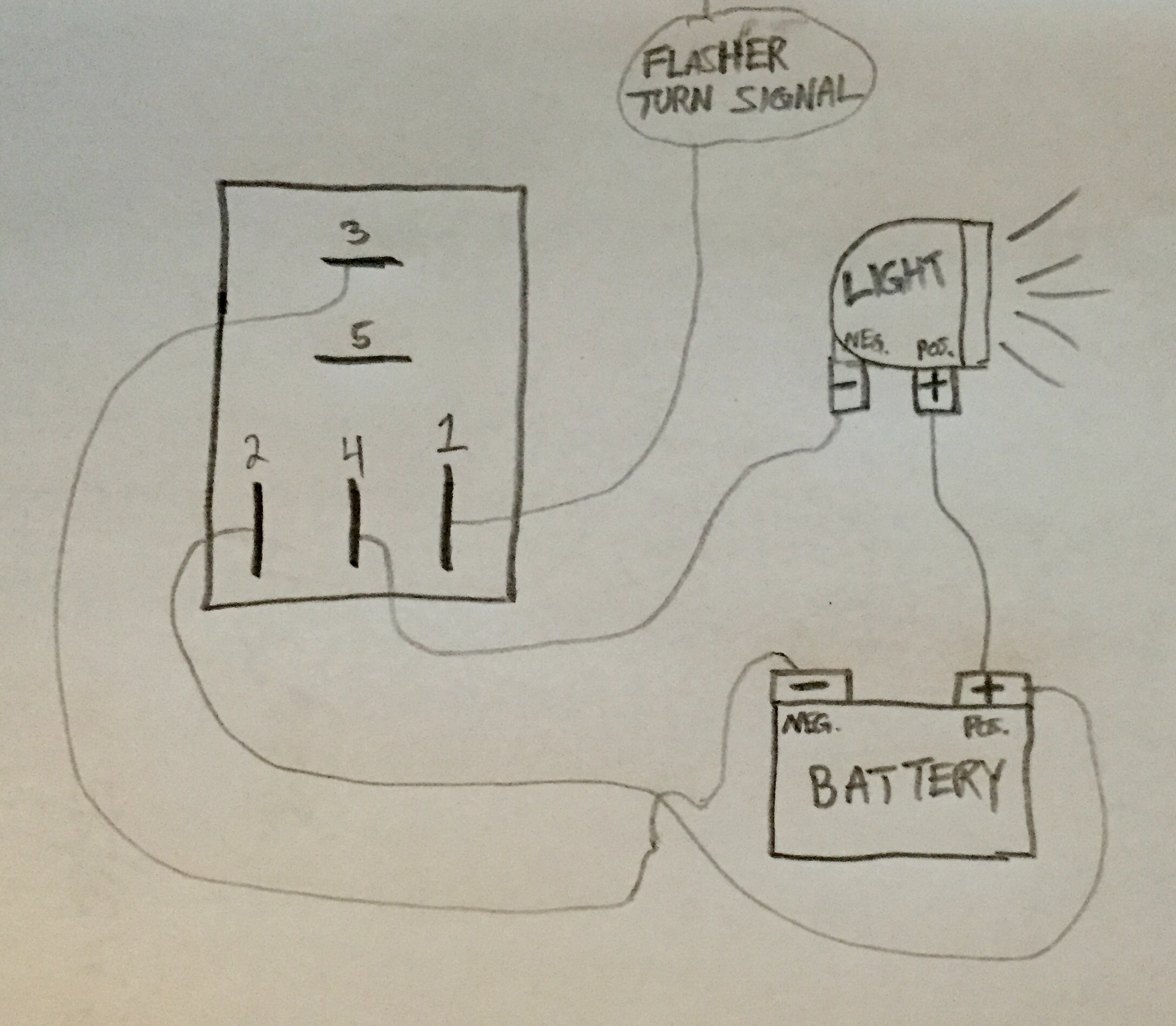 Running Lights Turn Signals Always On Simple Wiring Diagram. Wiring. Wiring Diagram For Blinkers At Scoala.co