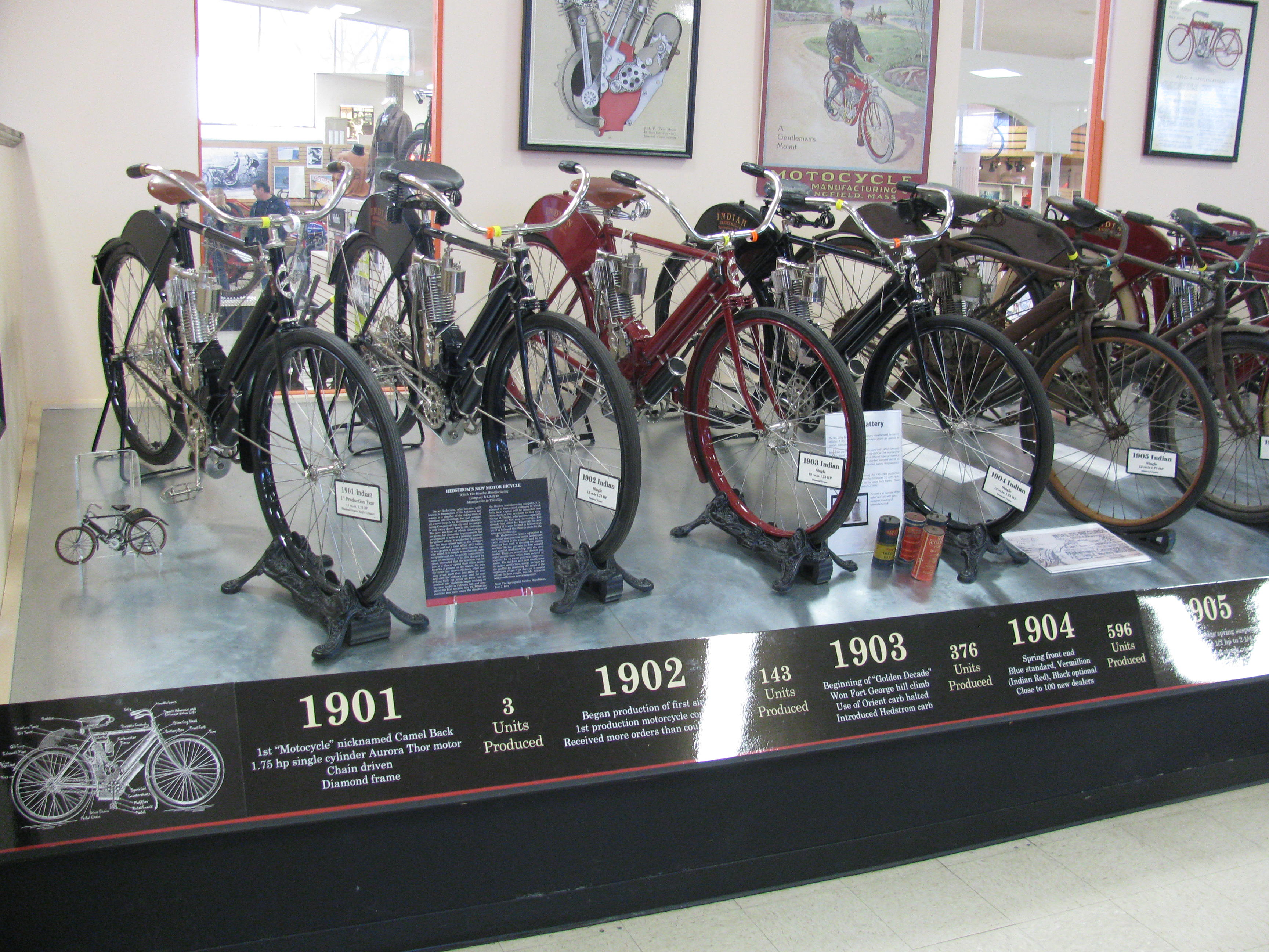 Motorcyclepedia Museum Indian Motorcycle Forum - Great museums in us