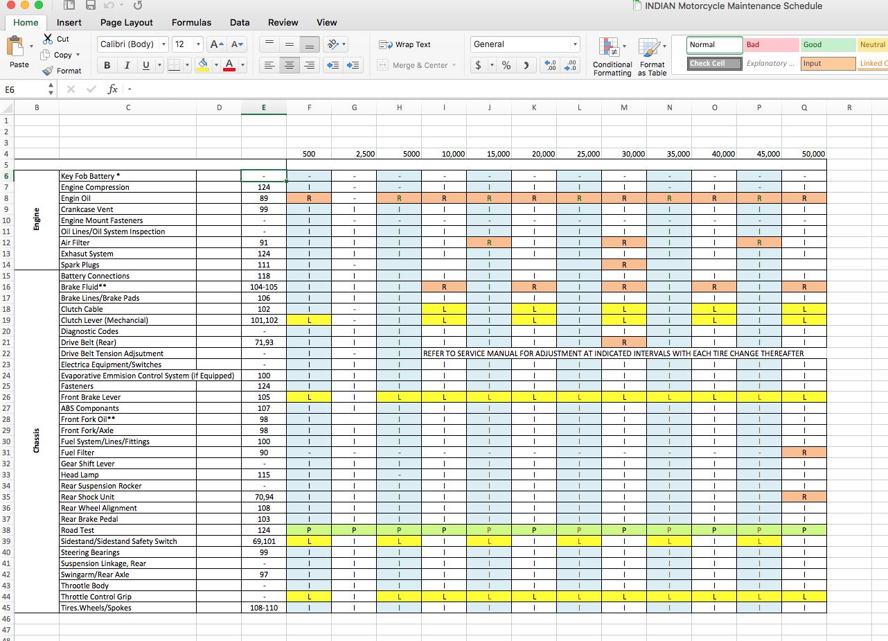 maintenance spreadsheet