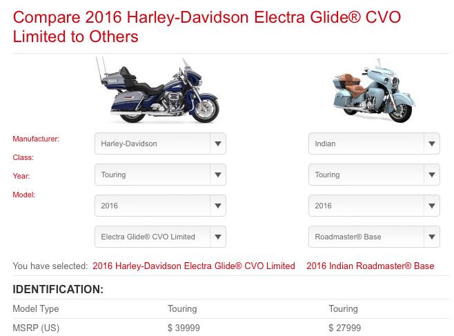 Indian's Thunderstroke vs Harley's 2016 CVO   Indian Motorcycle Forum