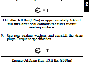 any got the torque number for the oil pan plug? | Indian